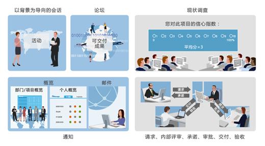 项目管理系统