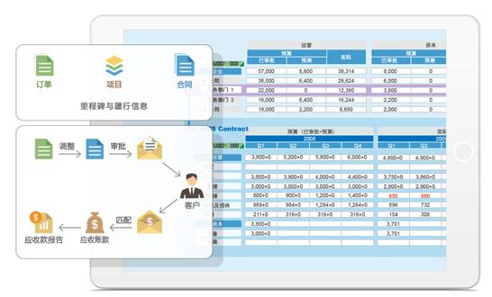 研发项目管理系统