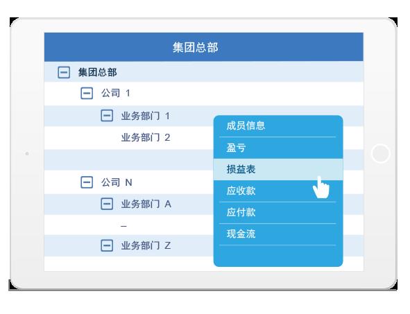 企业财务管理系统