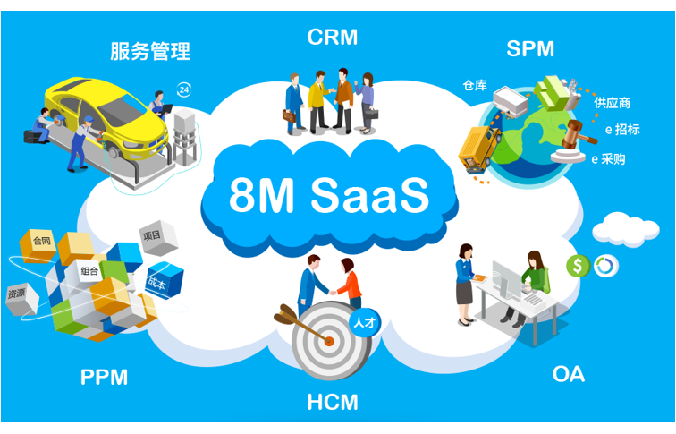 8MsaaS企业管理系统