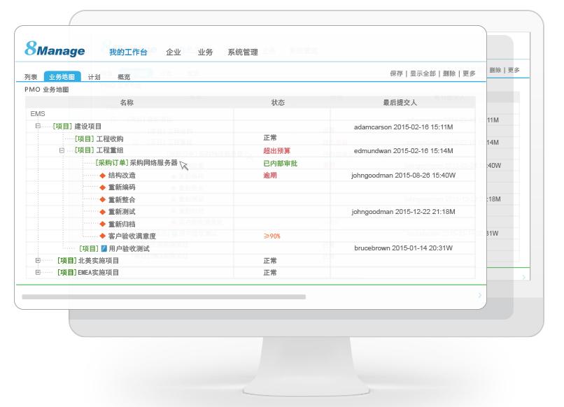 8Manage项目管理软件