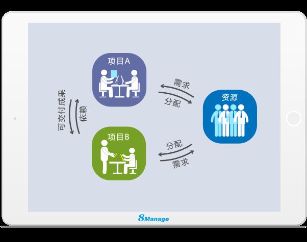 http://www.reviewcode.cn/shujuku/166215.html