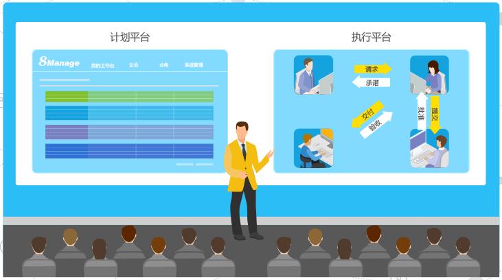 8Manage PM项目管理工具