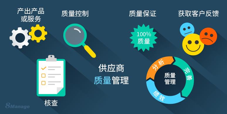 8Manage:改善供应商质量控制的策略